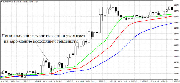 Trading strateegia H4